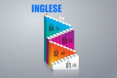passi-per-imparare-l'inglese